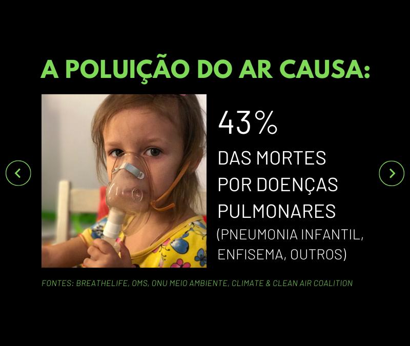 Médicos alertam para riscos da Mina Guaíba à saúde