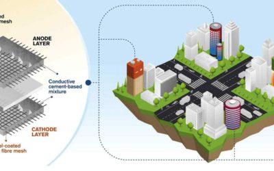 Já ouviu falar no 1° conceito do mundo para baterias recarregáveis à base de cimento?